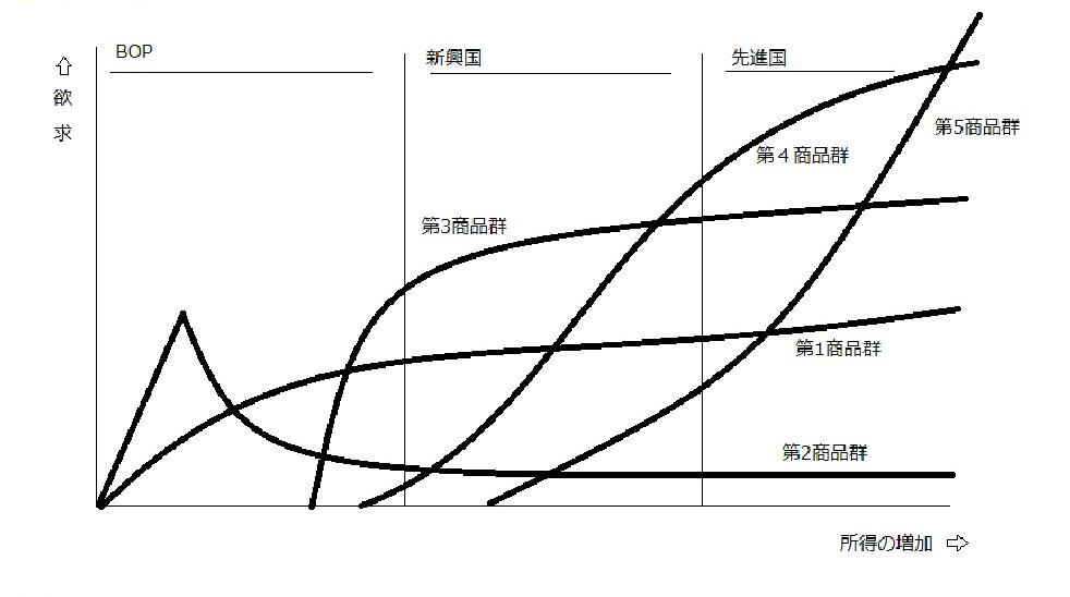 商品弾性率.jpg