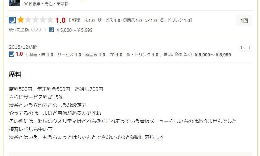 tabelog_nikuwakamaru2.jpg