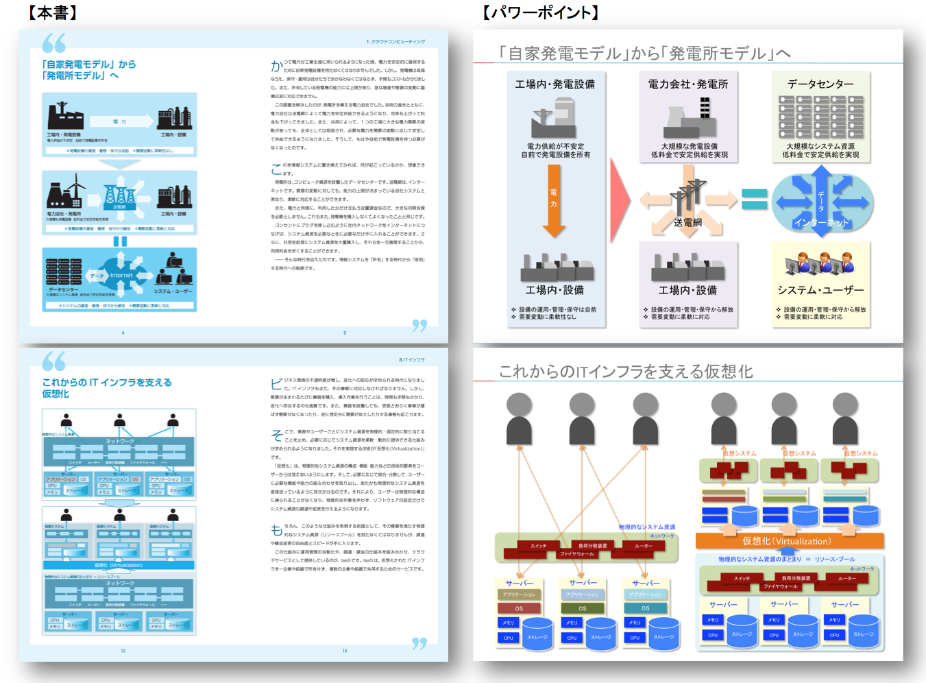 https://blogs.itmedia.co.jp/appliedmarketing/150119book2.png