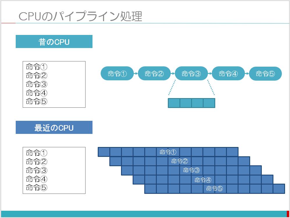 http://blogs.itmedia.co.jp/appliedmarketing/180331-1.png