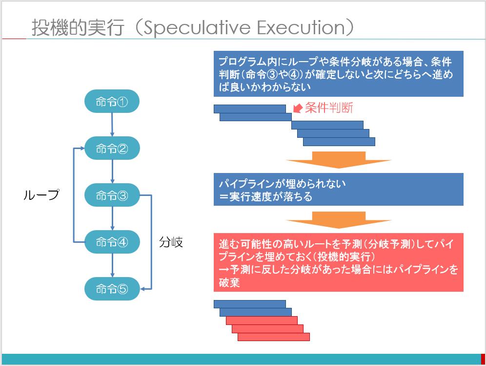 http://blogs.itmedia.co.jp/appliedmarketing/180331-2.png