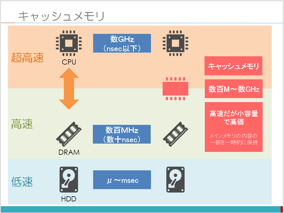 http://blogs.itmedia.co.jp/appliedmarketing/180331-3.png