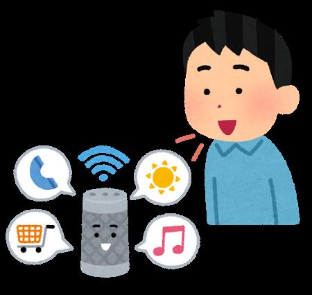 https://blogs.itmedia.co.jp/appliedmarketing/ai_smart_speaker.png