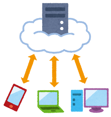 https://blogs.itmedia.co.jp/appliedmarketing/computer_cloud_system.png