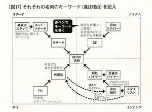 名刺イラスト3.jpg