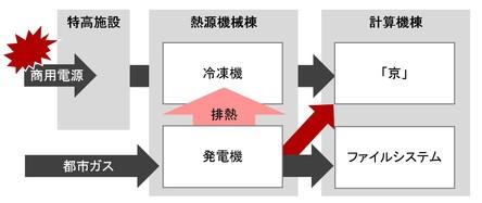 理研_電力システム概要.jpg