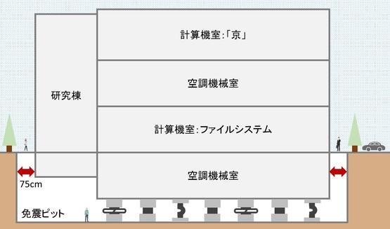4-2_地下構造.jpg
