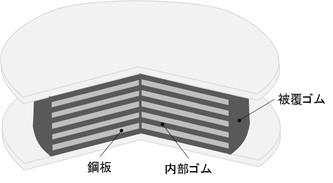 4-4_ゴムアイソの構造.jpg