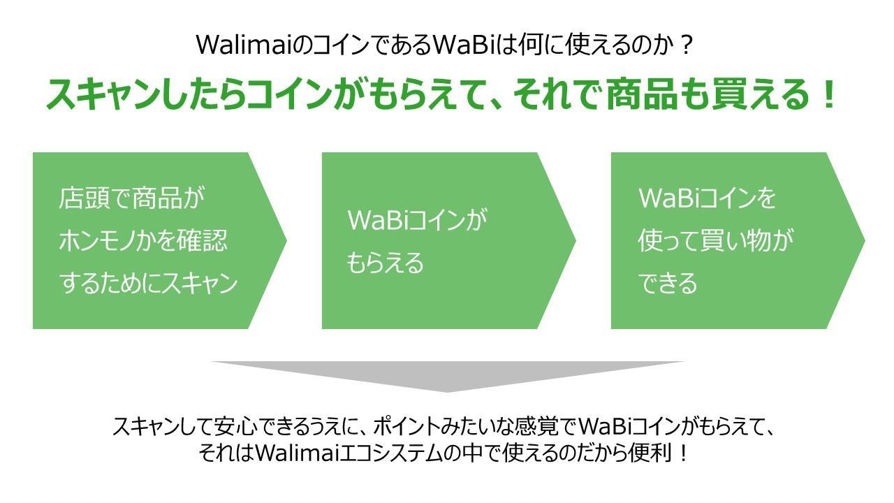 9_WaBiの活用方法.JPG
