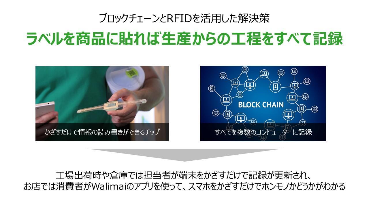 6_Walimai(ワリマイ)の解決策.JPG