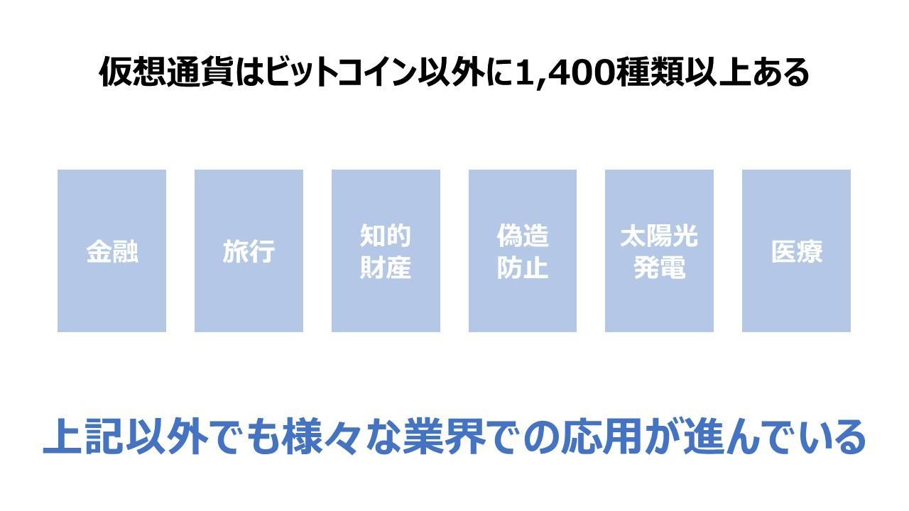 2_仮想通貨の応用.JPG