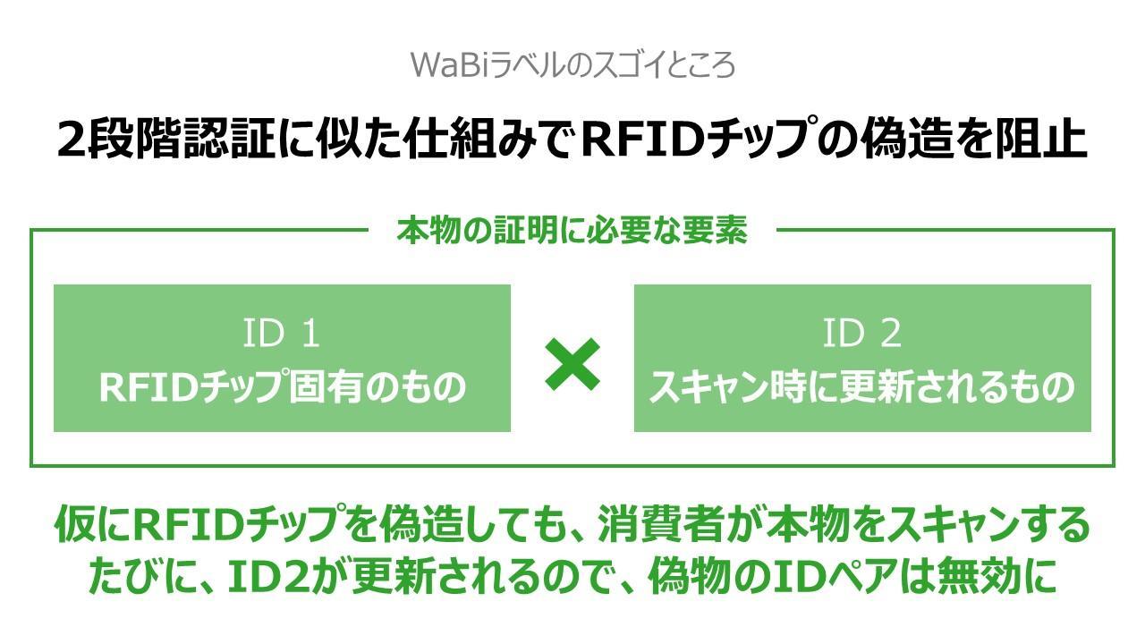 8_偽造防止の仕組み.jpg