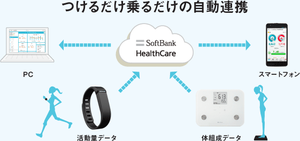 Softbankfig_about_shc_cloud