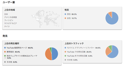 Youtubeanalysis2012_3