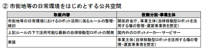 スクリーンショット 2015-06-27 10.22.57.png