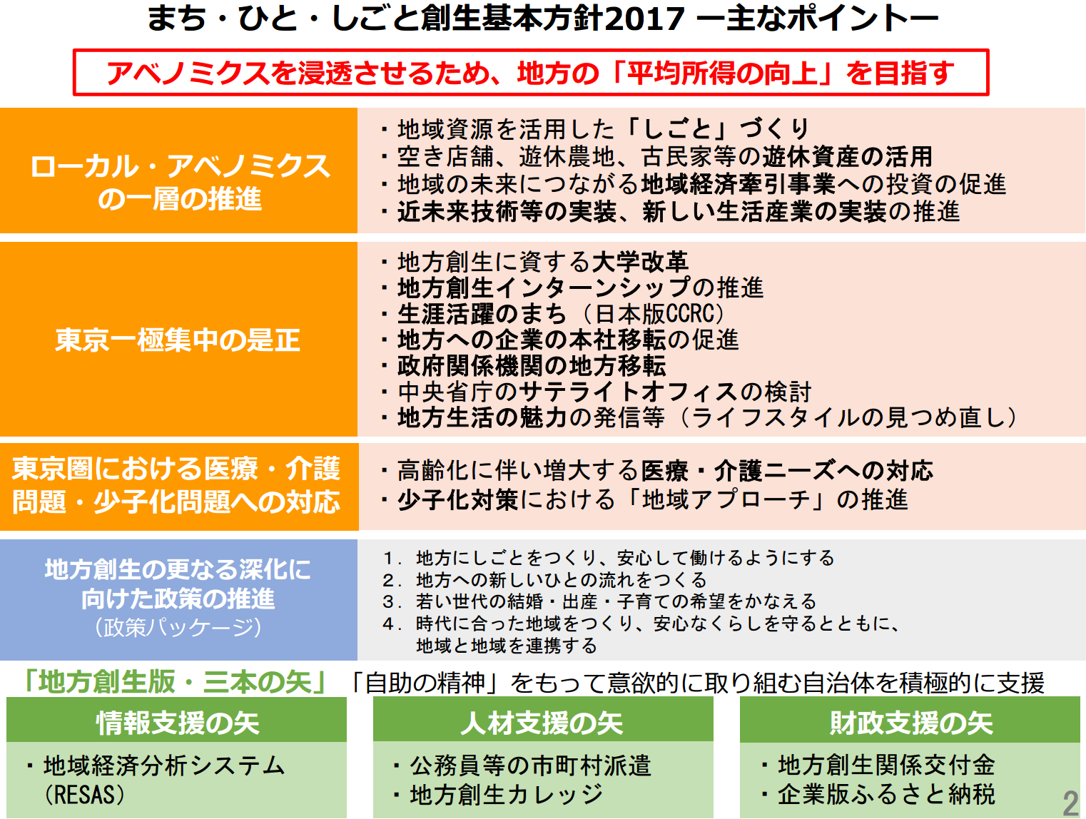 スクリーンショット 2017-06-22 12.56.34.png