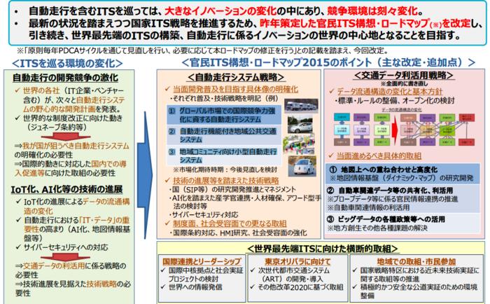 政府の「官民ITS構想・ロードマップ2015」