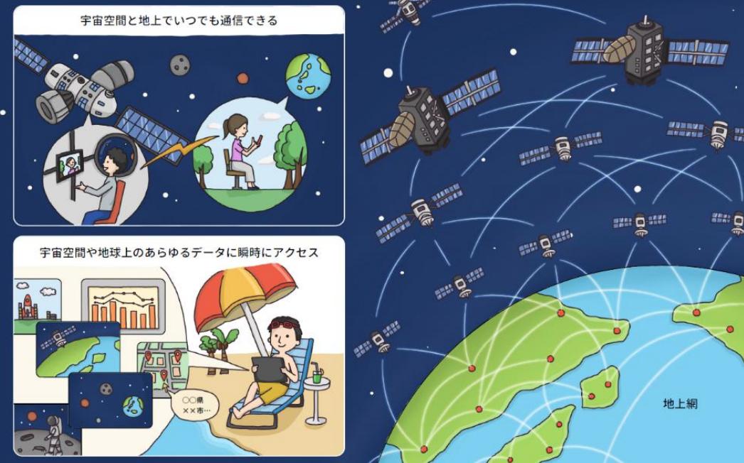 情報通信政策に関する記事のまとめ(2019. 5.27~2019.6.2):『ビジネス2.0』の視点:オルタナティブ・ブログ