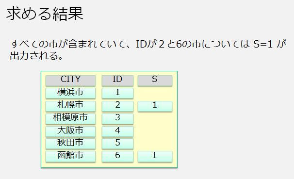 http://blogs.itmedia.co.jp/doc-consul/2015-1102-2.PNG