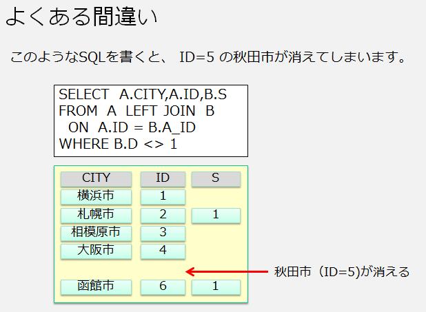 http://blogs.itmedia.co.jp/doc-consul/2015-1102-3.PNG