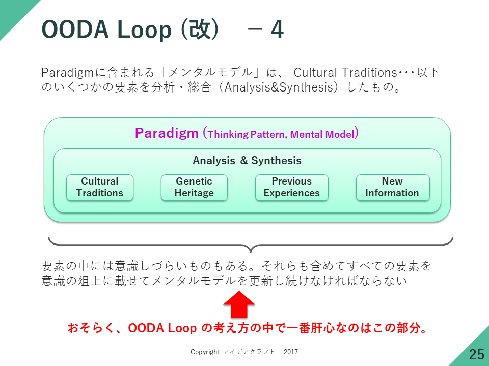 http://blogs.itmedia.co.jp/doc-consul/5216ea2d847370454bccde519b7dd157dace4a8d.PNG