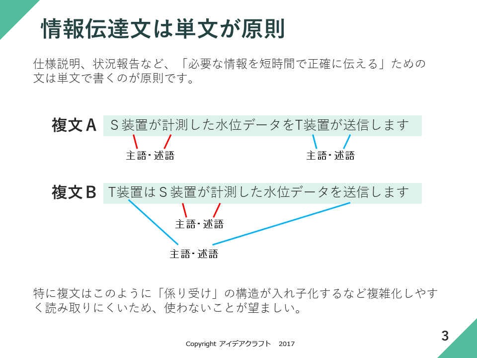 http://blogs.itmedia.co.jp/doc-consul/Labeling-basics-5-p3.PNG