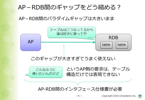 Ikushima20160406-noID-4.PNG