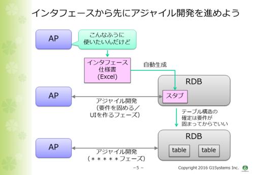 Ikushima20160406-noID-5.PNG
