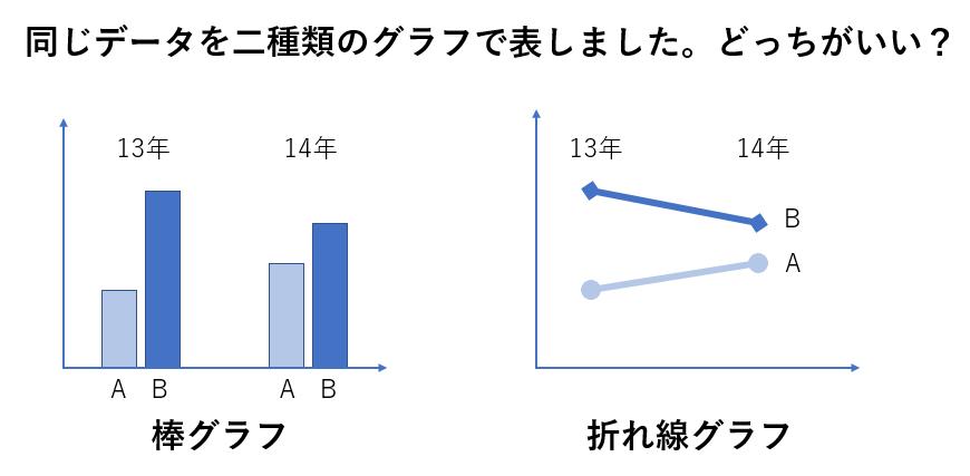 http://blogs.itmedia.co.jp/doc-consul/barsandlines.png