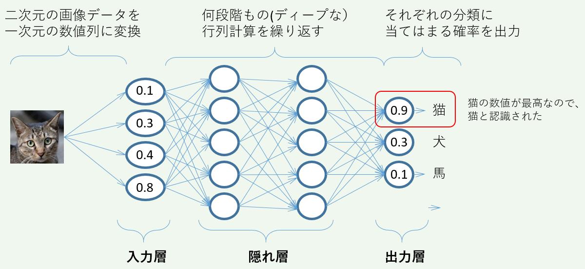 https://blogs.itmedia.co.jp/doc-consul/capture180313-155525-107.png