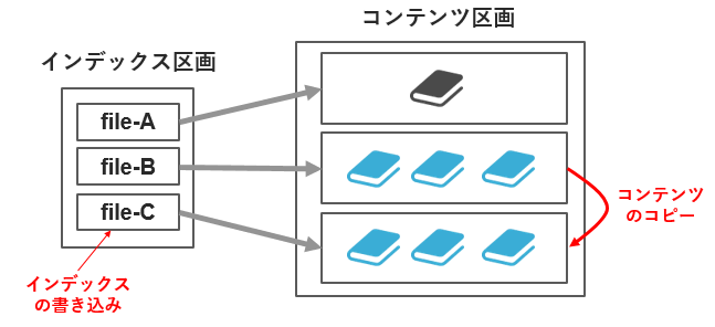 http://blogs.itmedia.co.jp/doc-consul/capture180517-114918-238.png