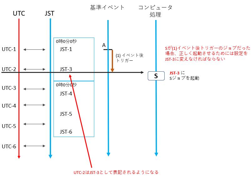 http://blogs.itmedia.co.jp/doc-consul/capture180811-122823-371.png