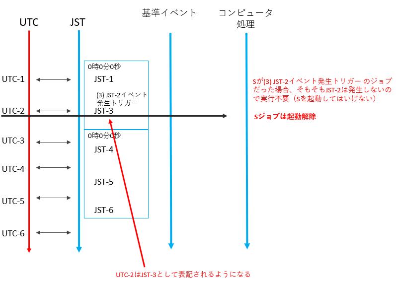 https://blogs.itmedia.co.jp/doc-consul/capture180811-122847-373.png