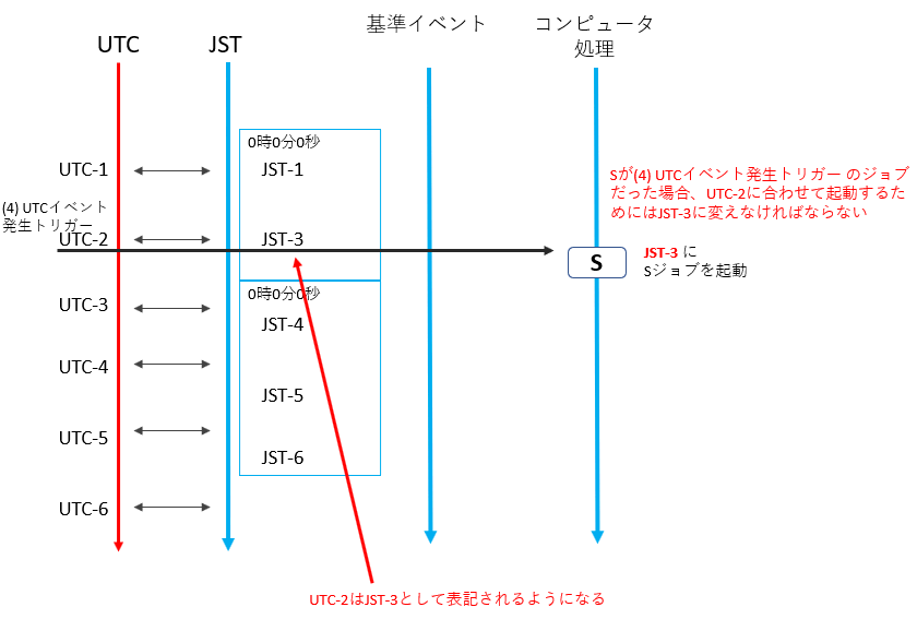 http://blogs.itmedia.co.jp/doc-consul/capture180811-122906-374.png