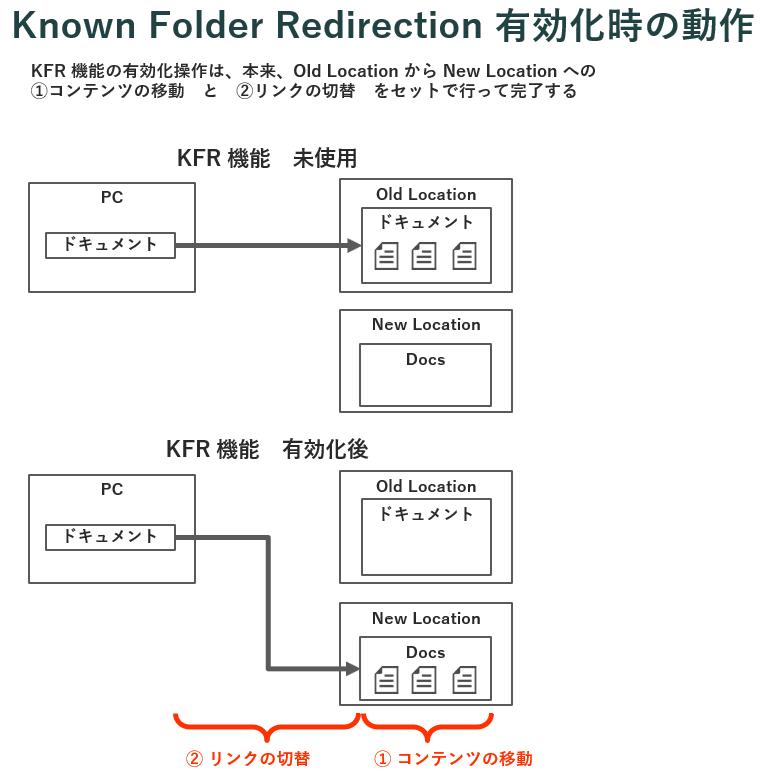 http://blogs.itmedia.co.jp/doc-consul/capture181010-225229-589.png