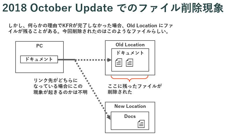 http://blogs.itmedia.co.jp/doc-consul/capture181010-225237-590.png