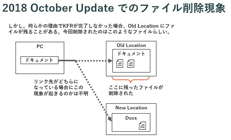 http://blogs.itmedia.co.jp/doc-consul/capture181010-225237-590.png