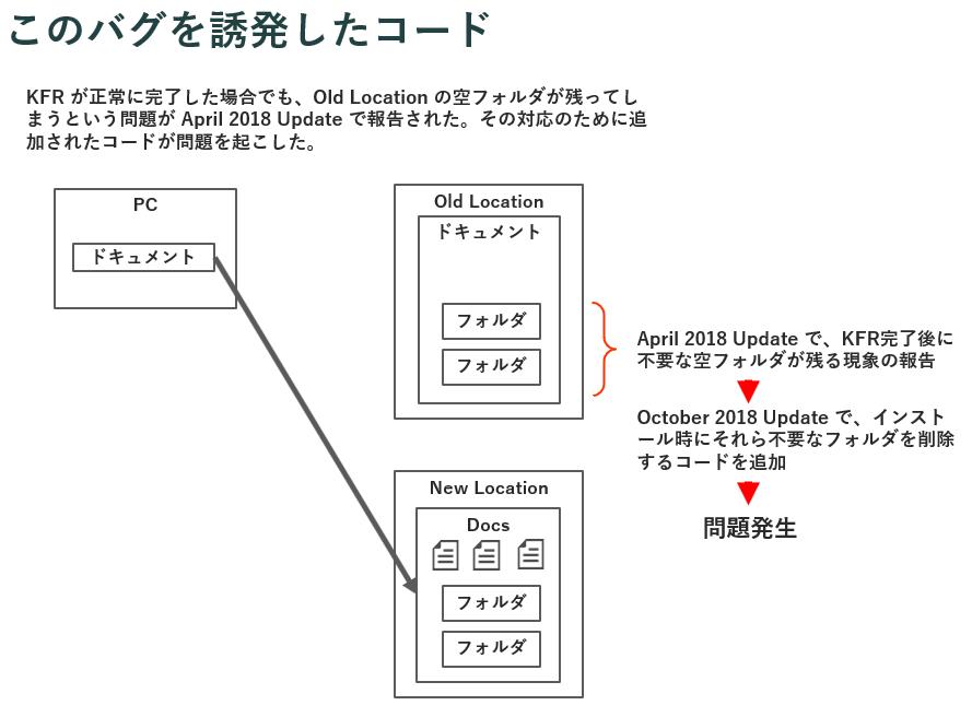 http://blogs.itmedia.co.jp/doc-consul/capture181010-225246-591.png