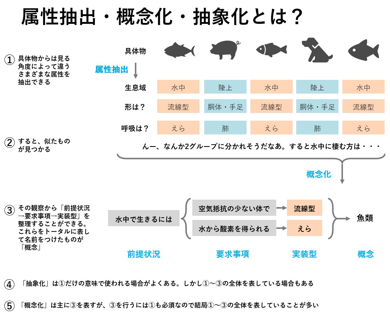 https://blogs.itmedia.co.jp/doc-consul/capture181220-165314-1168.png