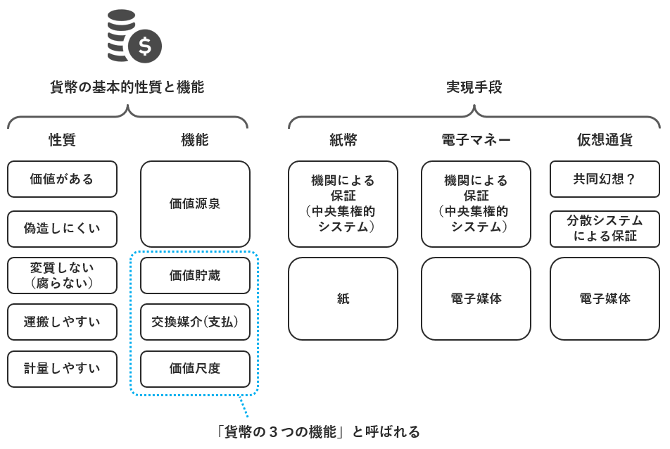 https://blogs.itmedia.co.jp/doc-consul/capture190111-142259-1252.png