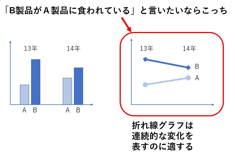 http://blogs.itmedia.co.jp/doc-consul/continuouschange.png