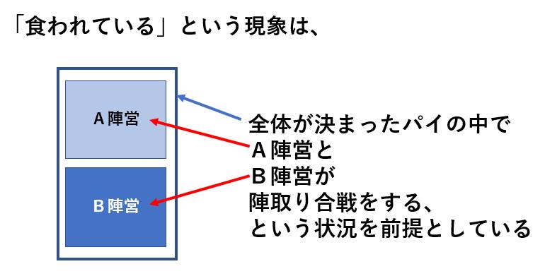 http://blogs.itmedia.co.jp/doc-consul/sharebattle.png