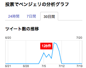 screenshot-realtime.search.yahoo.co.jp 2016-07-19 10-13-17.png