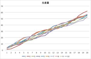 Graph11c