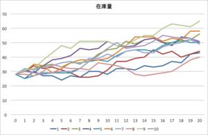 Graph12c