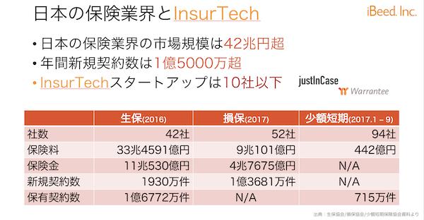 InsurTechMarket3.png