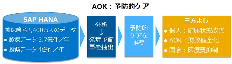 Aok_2