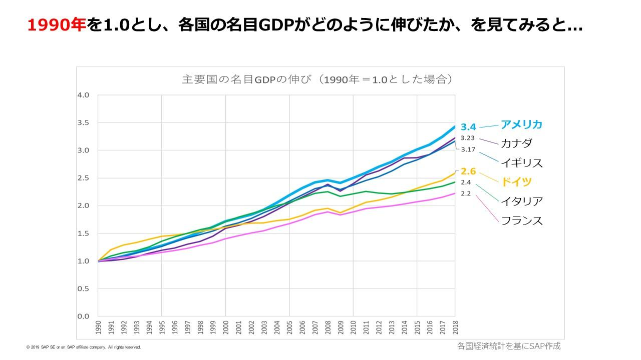 https://blogs.itmedia.co.jp/hana/wdm01-01.JPG