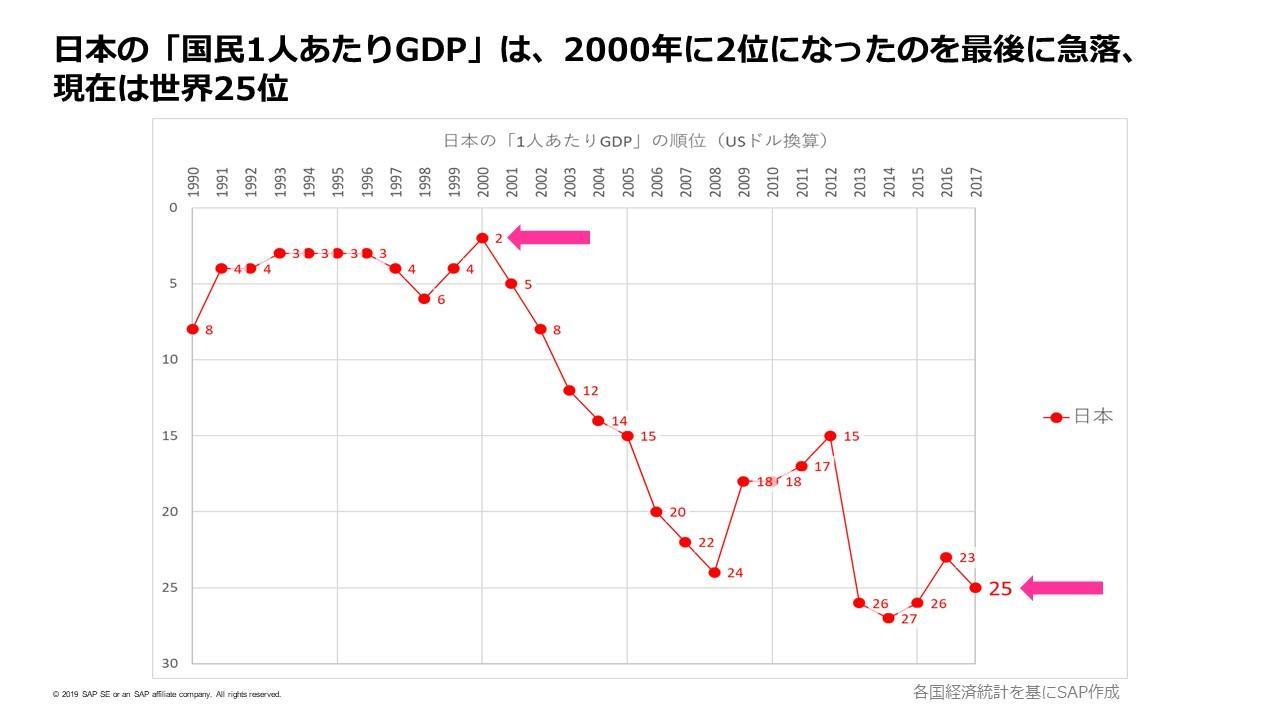 https://blogs.itmedia.co.jp/hana/wdm01-06.JPG