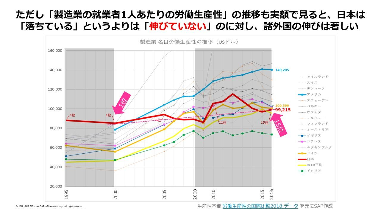 https://blogs.itmedia.co.jp/hana/wdm01-09.JPG